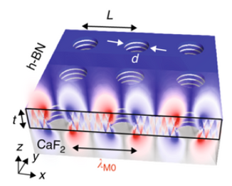 The smallest photonic crystal ever demonstrated!