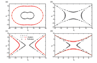 Our analytical study on hyperbolic polaritons in biaxial crystals has been published in PRB