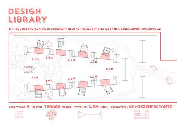 design library - spatiu de lucru.jpg