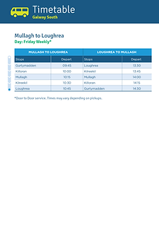 Mullagh to Loughrea