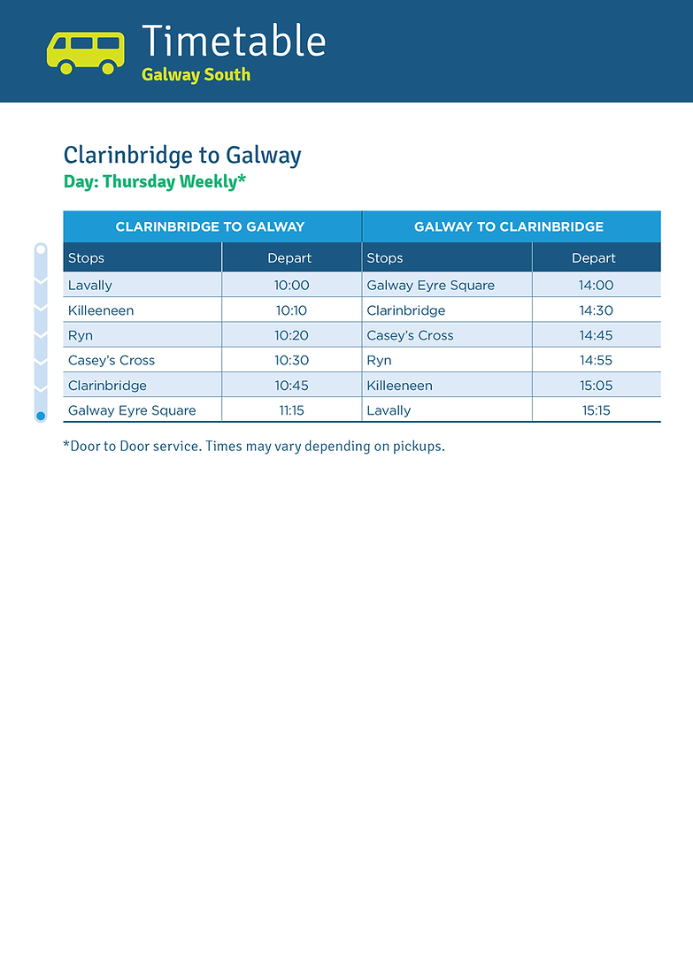 Clarinbridge to Galway