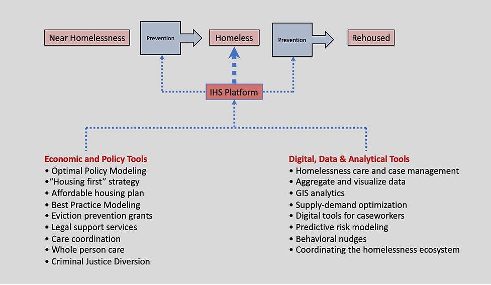 IHS Platform Tools.jpg
