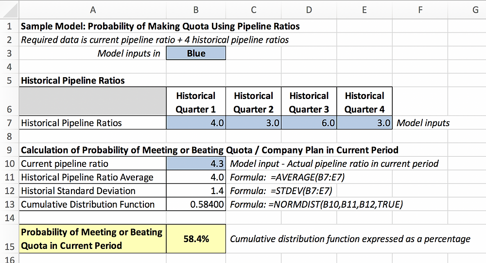 Sample Pipeline Excel Model