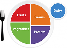 myplate-brand--labelled.png