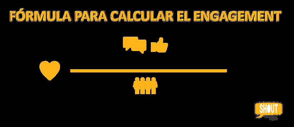 Fórmula para calcular el engagement