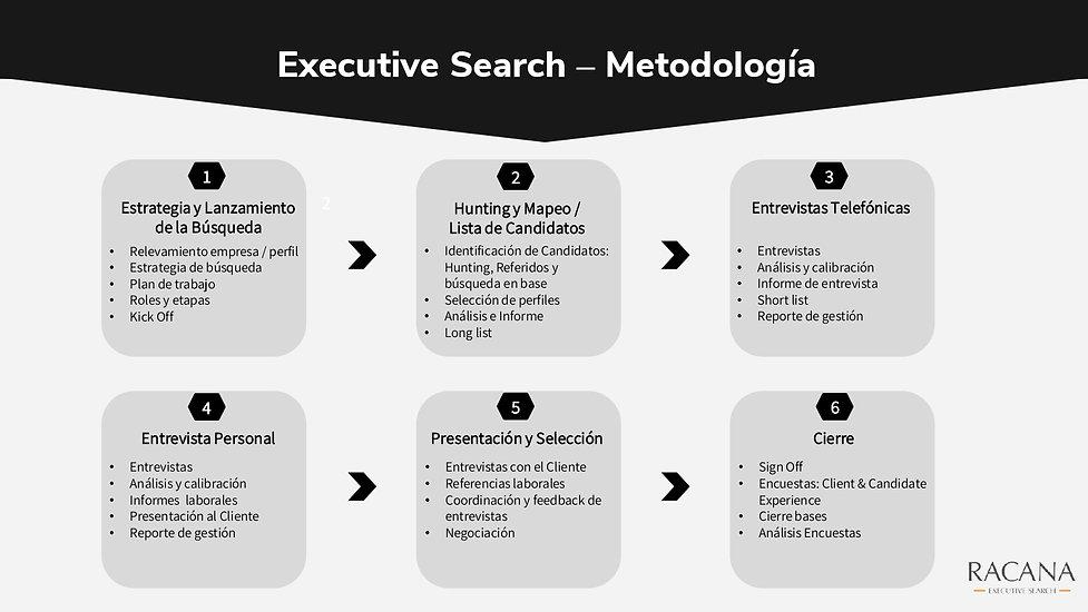 Slide Metodología_page-0001.jpg