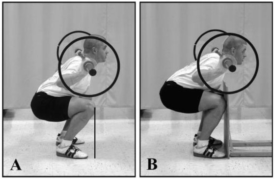 Squatting: Putting the Knees-Behind-Toes Cue to Bed