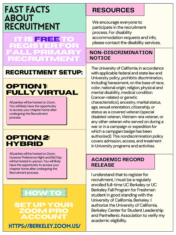 Fast Facts about Recruitment.jpg