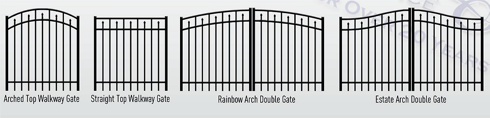 Gate Options.png