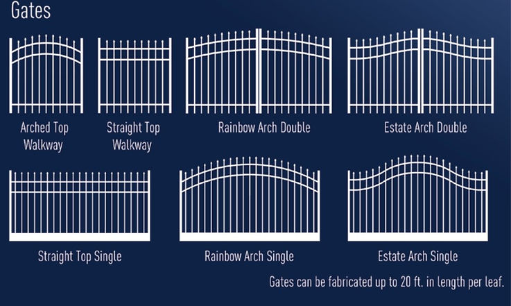 Gate Options.jpg