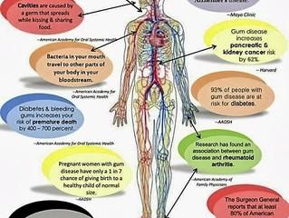 Health Warnings