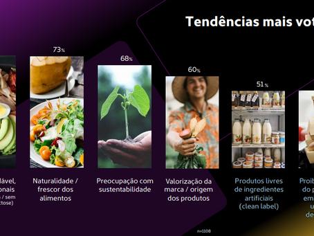 5 tendências em alimentação que devem permanecer após a pandemia