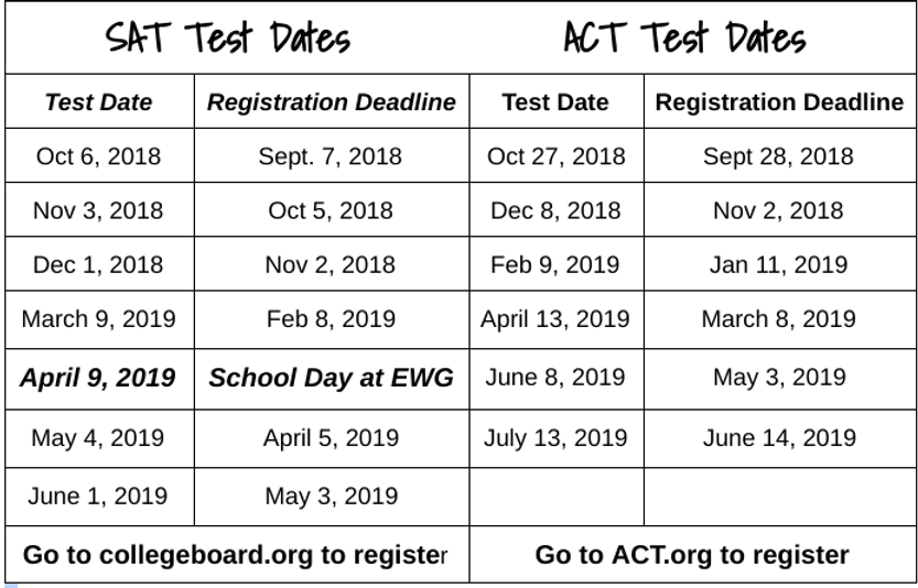 guidance | SAT/ACT Testing Dates