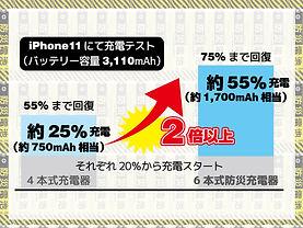 乾電池net用TOP3.jpg