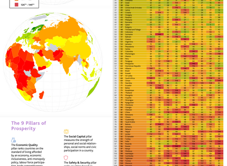 How Civilized Are The Countries Of The World?