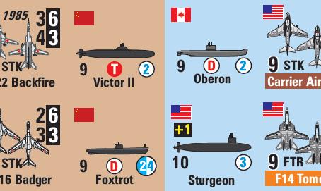 Blue Water Navy Development vs Final