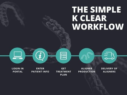 This is how easy the K CLEAR workflow is