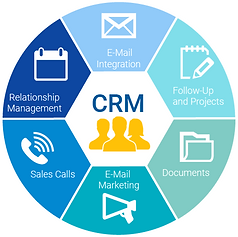 PerfectView-What-is-CRM.png