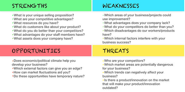 table-with-questions-for-SWOT_analysis.j