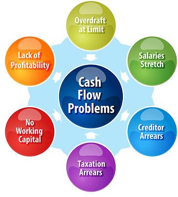 Cashflow-problems-iStock-471829130.jpg