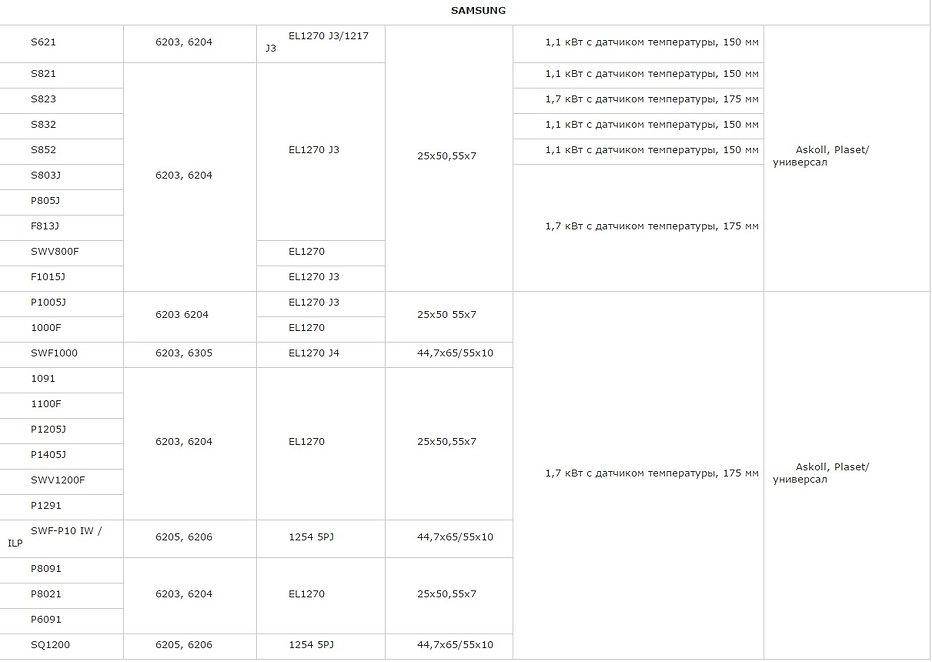 Подшипник, сальник, ремень, ТЭН, сливной насос (помпа) SAMSUNG S621, S821, S823, S832, S852, S803J, P805J, F813J, SWV800F, F1015J, P1005J, 1000F, SWF1000, 1091, 1100F, P1205J, P1405J, SWV1200F, P1291, SWF-P10 IW / ILP, P8091, P8021, P6091, SQ1200