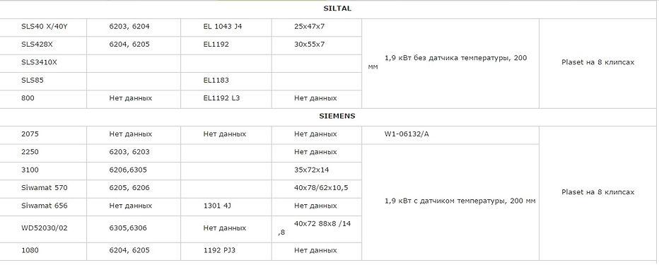 Подшипник, сальник, ремень, ТЭН, сливной насос (помпа) SILTAL SLS40 X/40Y, SLS428X, SLS3410X, SLS85, 800, Подшипник, сальник, ремень, ТЭН, сливной насос (помпа) SIEMENS 2075, 2250, 3100, Siwamat 570, Siwamat 656, WD52030/02, 1080