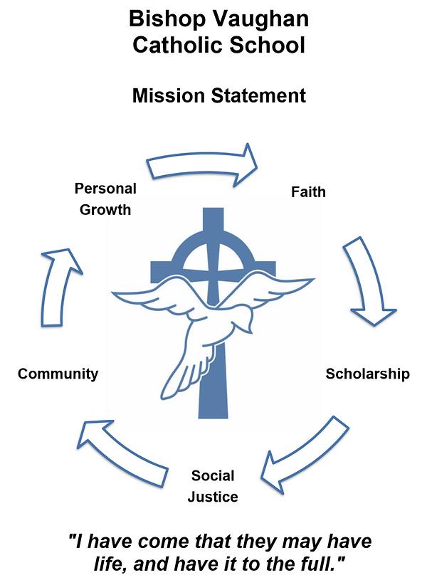 MissionStatement.PNG