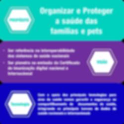 Propósito,_visão_e_tecnologia.png