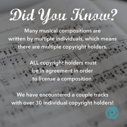 Did You Know: Music Licensing.