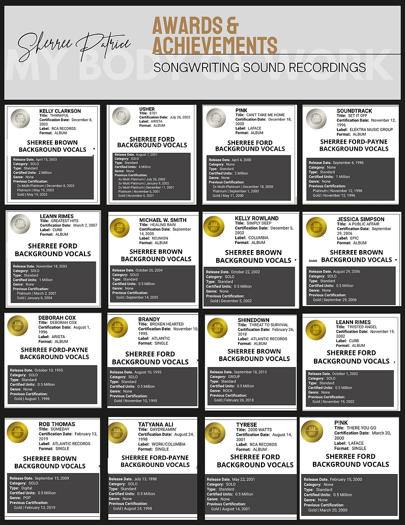 AWARDS AND ACH 2.png