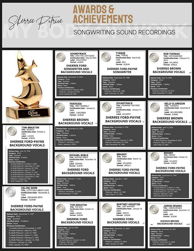 AWARDS AND ACH 1.png