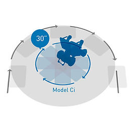 whill-model-c-small-turning-radius.jpg