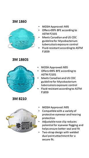 N95 NIOSH Respirators 1.jpg