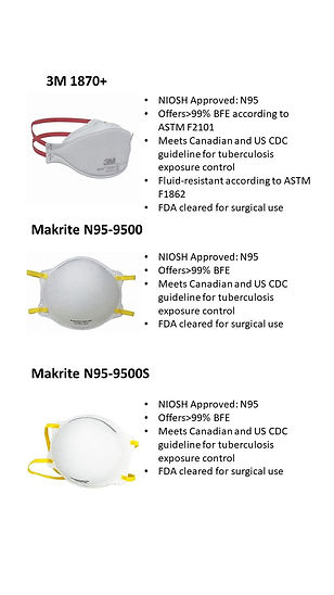 N95 NIOSH Respirators 2.jpg