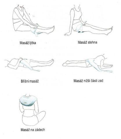 Healax I-Shoulder masáž