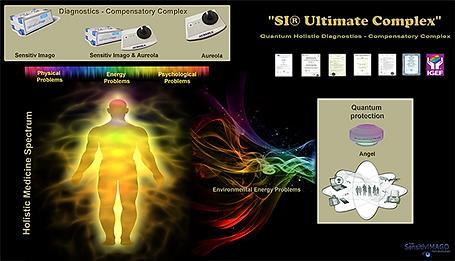 Komplexní skenování lidského organismu na všech úrovních