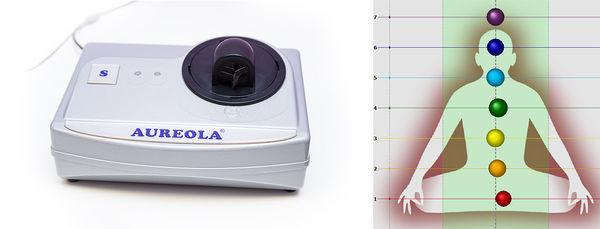 Aureola S biofotonová holografie