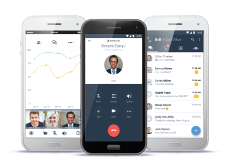 Make Your Office Mobile with Unified Communications - 10 Cool Features