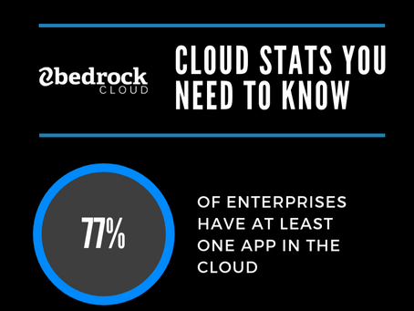 Cloud Stats You Need to Know
