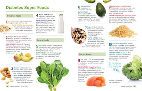 Diabetes Super Foods