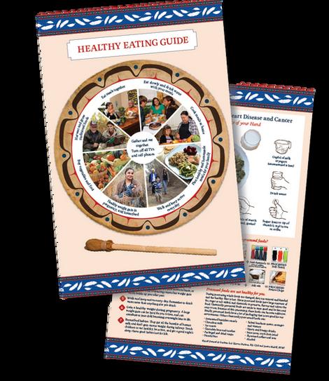 Healthy Eating Food Guide - Indigenous