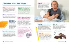 Diabetes First 10 days