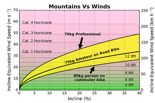 Mountains_Vs_Wind.png