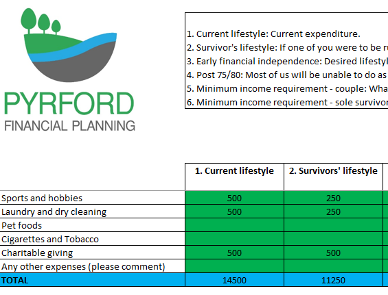 Spreadsheet to plan the cost of your desired lifestyle