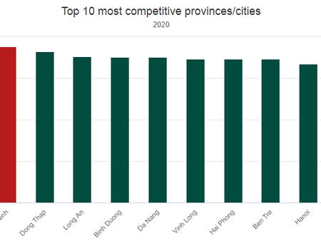 Quang Ninh rimane la provincia più competitiva per il 4 ° anno consecutivo