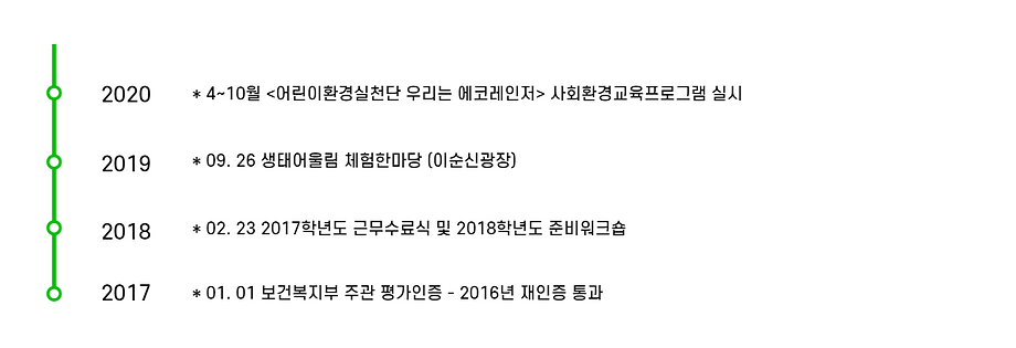 법인연혁(2017_2020)_001.png