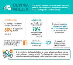 Info_ultimamilla-C.jpg