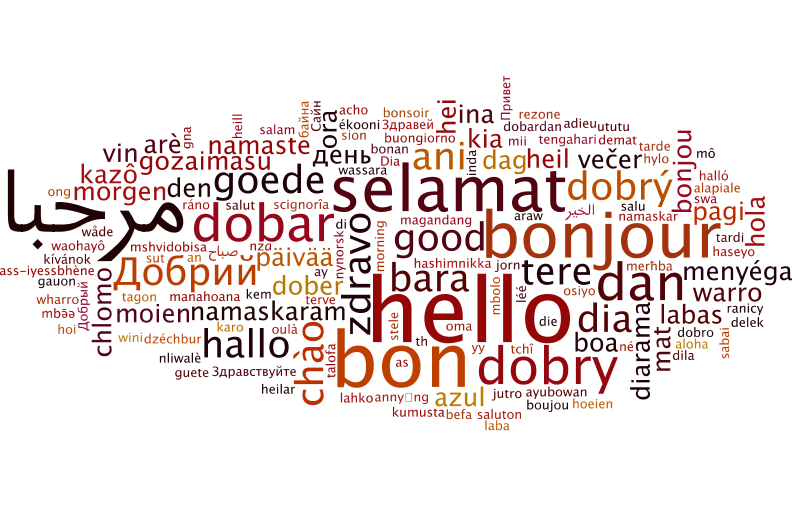 1600 Languages