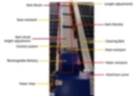Solmaks Overview.jpg