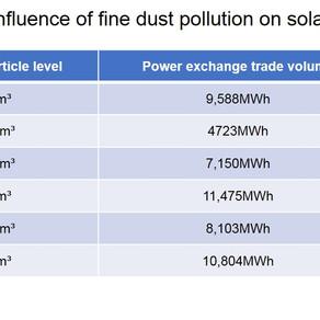 Influence of fine dust pollution on solar panels - 미세먼지가 태양광 발전에 미치는 영향